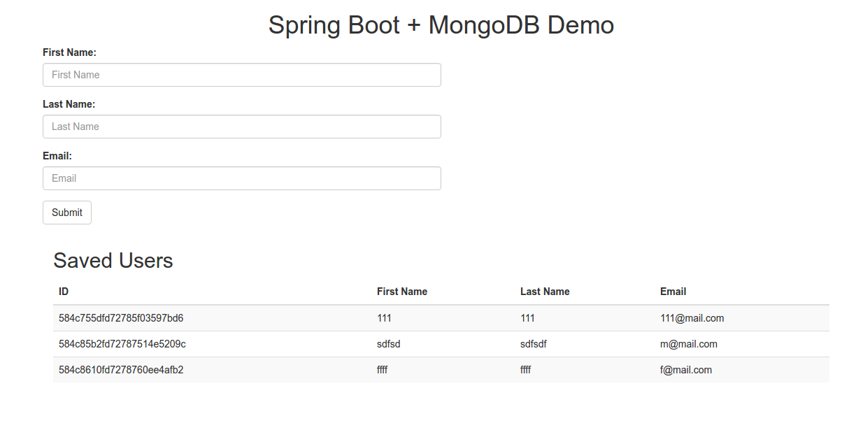 spring-boot-demo application